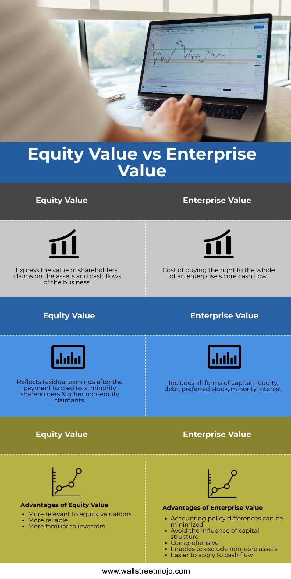 Equity-Value-vs-Enterprise-Value-info
