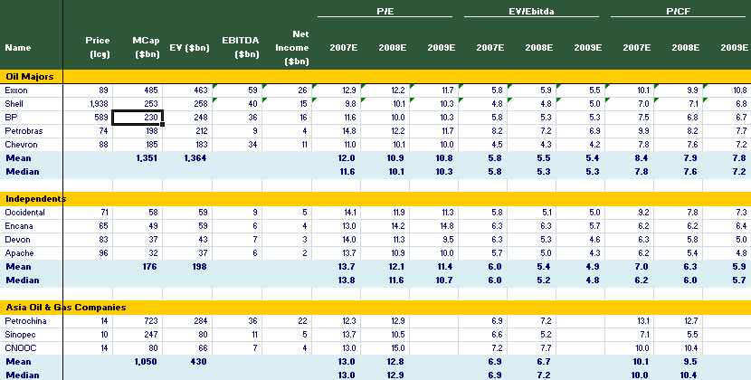 Valuation Comp Table