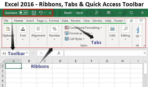 Excel 2016 - Ribbons, Tabs and Quick Access Toolbar