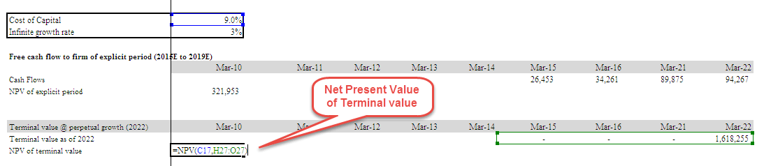 Alibaba FCFF Terminal Value - Part 2 - NPV