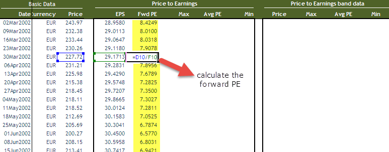 Band Chart - Step 1 - Calculate the forward PE