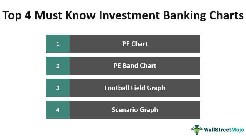 Top 4 Must Know Investment Banking Charts
