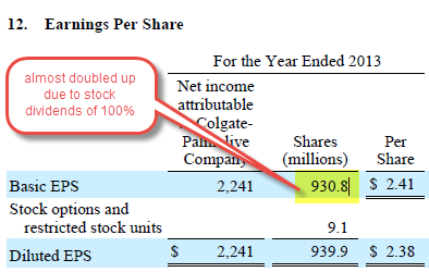 Colgate Oustanding Shares 2013