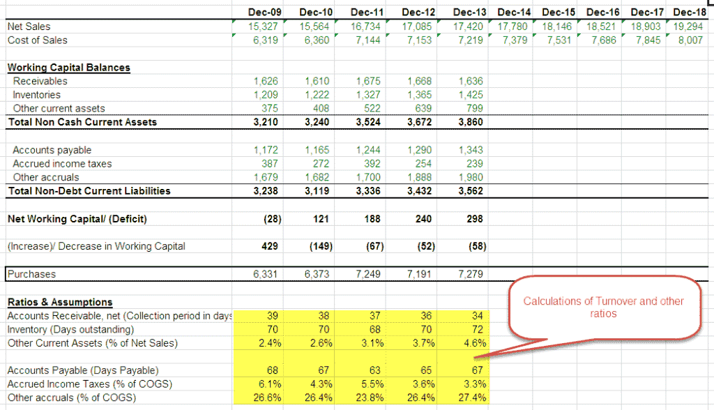 Colgate - Workng Capital - Part 3