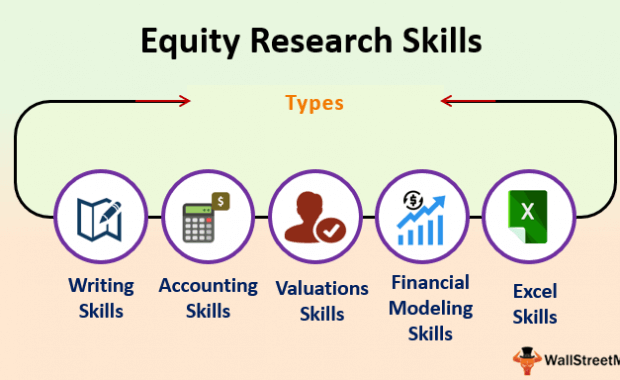 Equity Research Skills