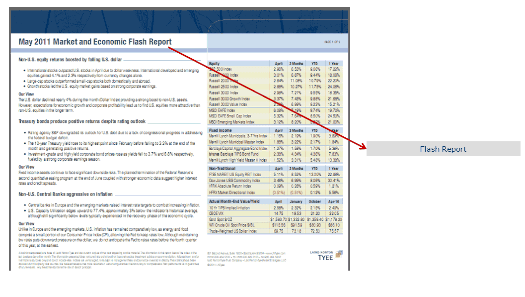 equity research report writing wallstreetmojo