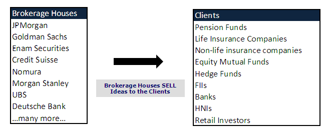 brokerage clients - 1