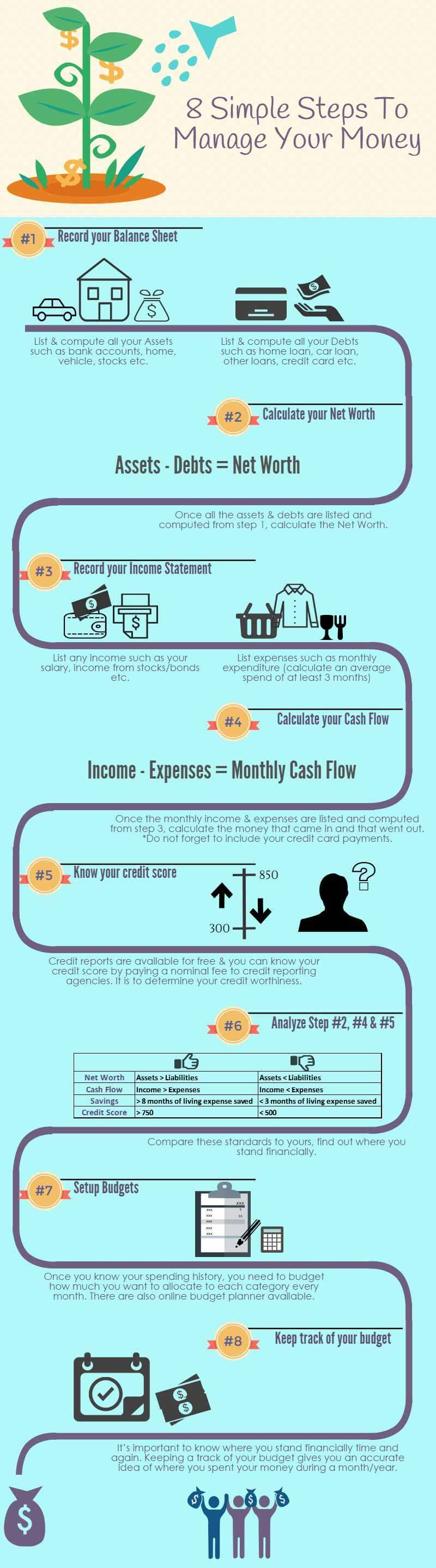 8 Steps to manage money