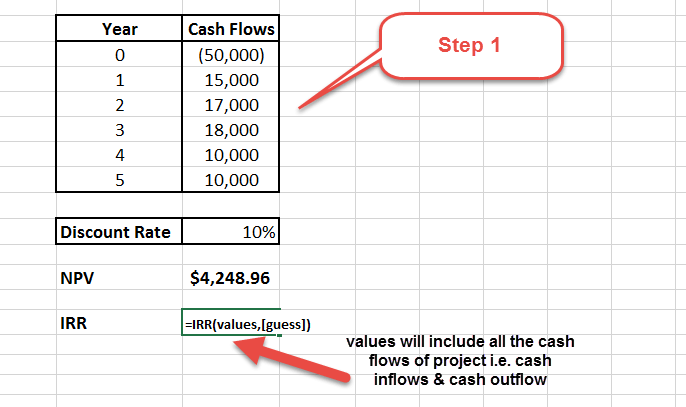 Calculating net present value (npv) and internal rate of return.
