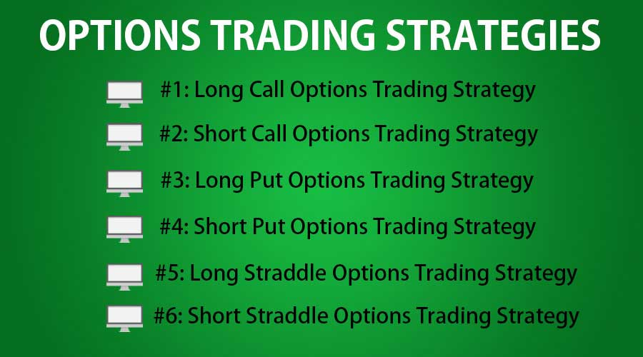Options strategies excel