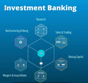 Investment Banking – Mergers and Acquisitions