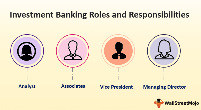 Investment Banking Roles and Responsibilities