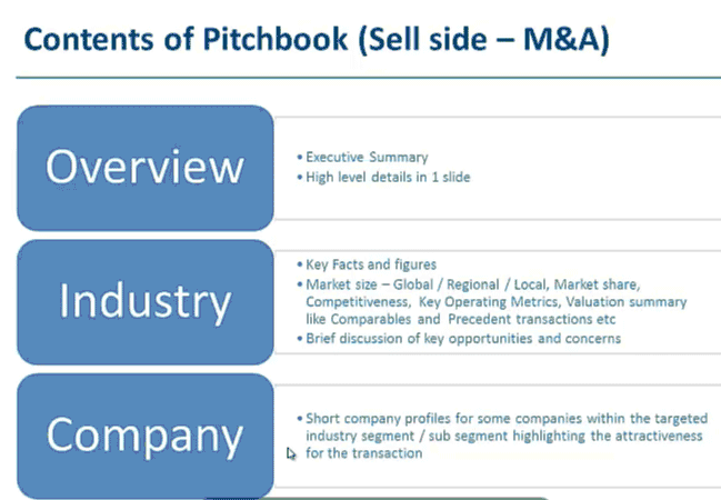 Investment banking pitch book