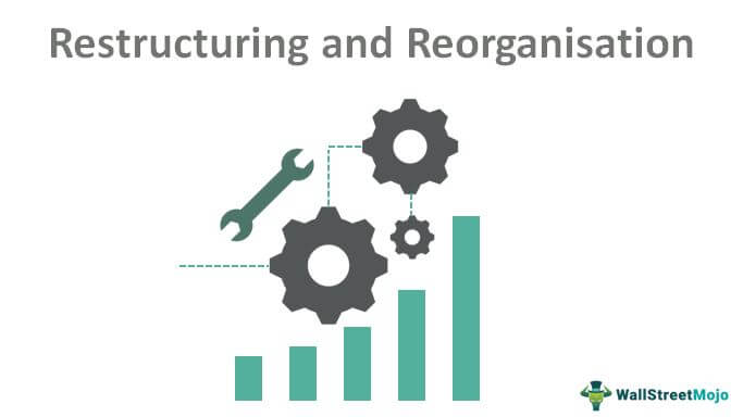 Restructuring-and-Reorganisation