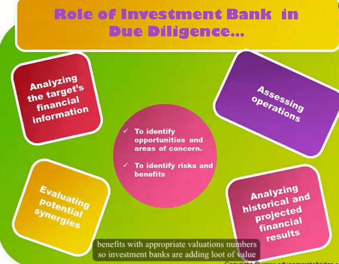 Role of Investment Banking in Due Deligence