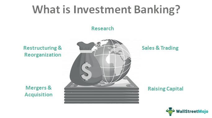 What-is-Investment-Banking.