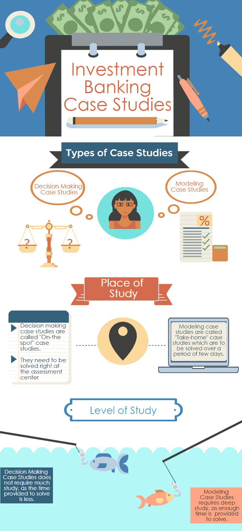 Investment banking case studies