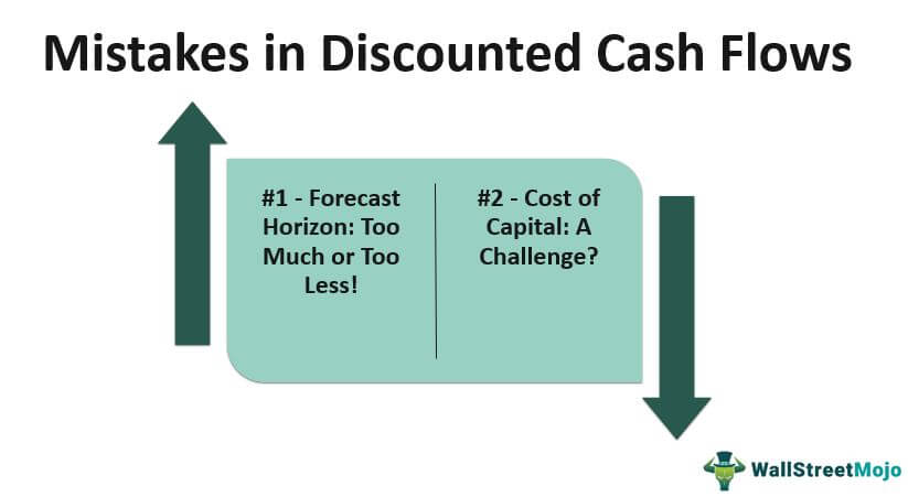 Mistakes in Discounted Cash Flows (DCF)