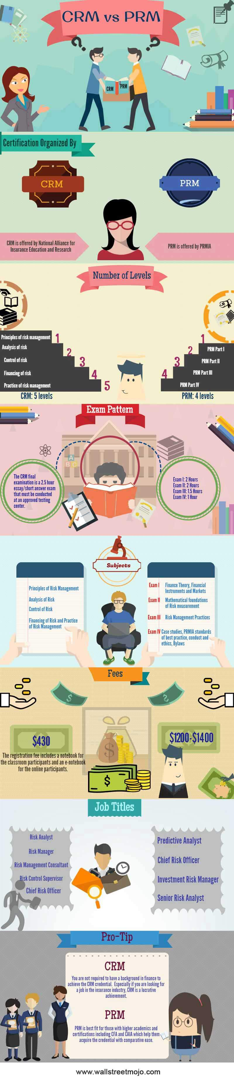 crm-vs-prm-infographics