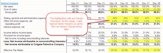 Colgate Cost Projections - Part 2