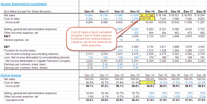 Colgate Cost Projections - Part 3a