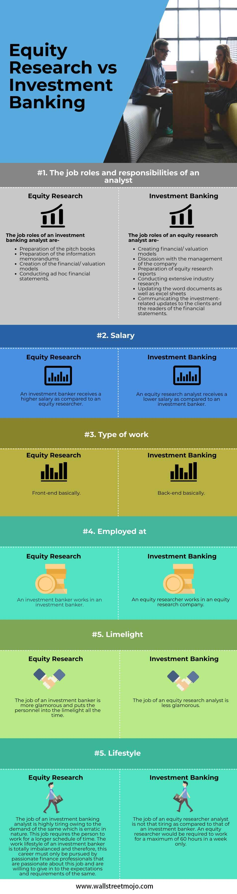 Equity-Research-vs-Investment-Banking-info