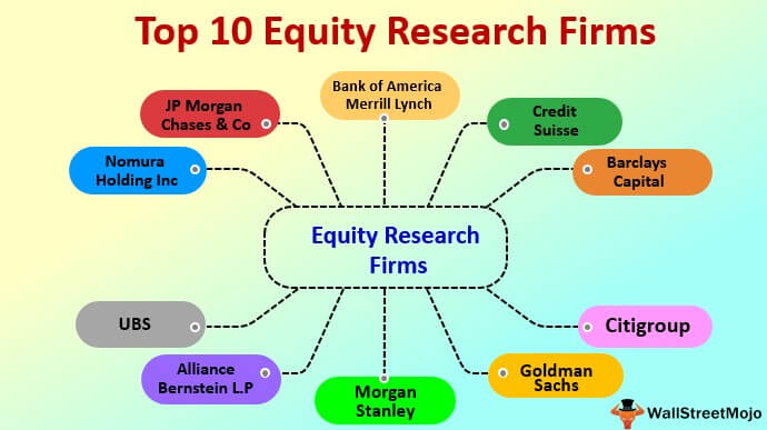 List of Top 10 Equity Research Firms