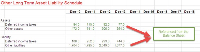 Other Long Term Schedule - Part 1