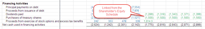 Shareholders Equity Schedule - Part 14