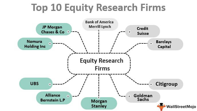 Top 10 Equity Research Firms