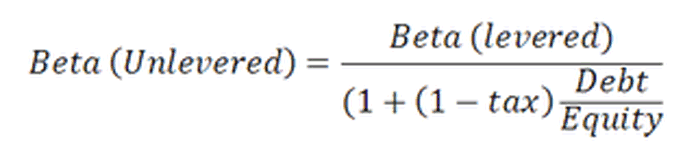 Unlevered Beta Formula