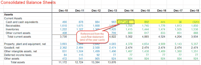 cash flow statement - linking to the BS