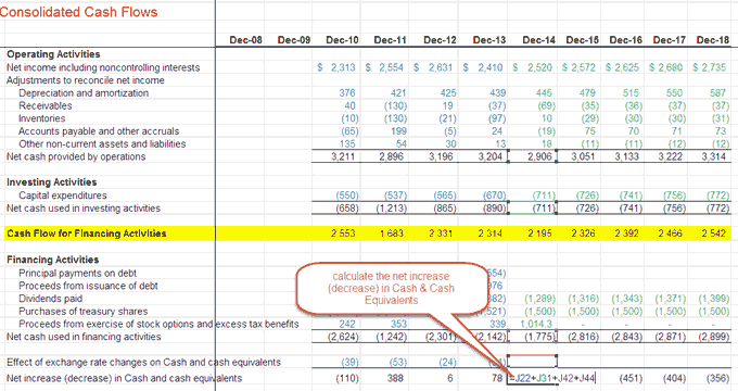 cash flow statement - net change in cash
