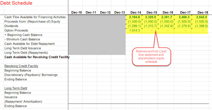 Financial modeling in excel free training colgate example debt schedule part 1 cheaphphosting Gallery