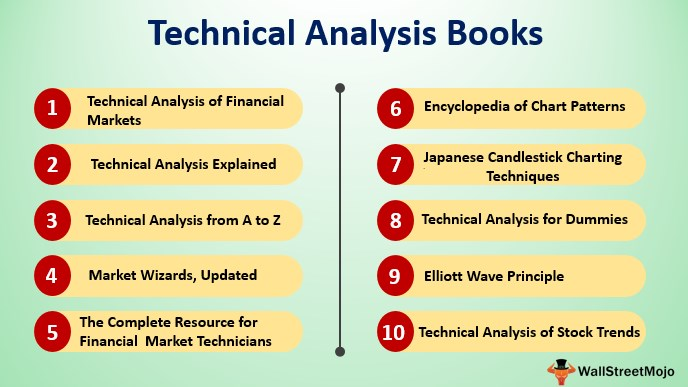 Top 10 Best Technical Analysis Books