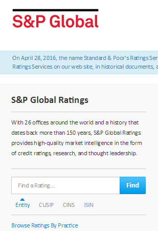 Financial Tools S&P rating