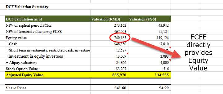 XIRR vs IRR  Why You Must Use XIRR in Excel Financial