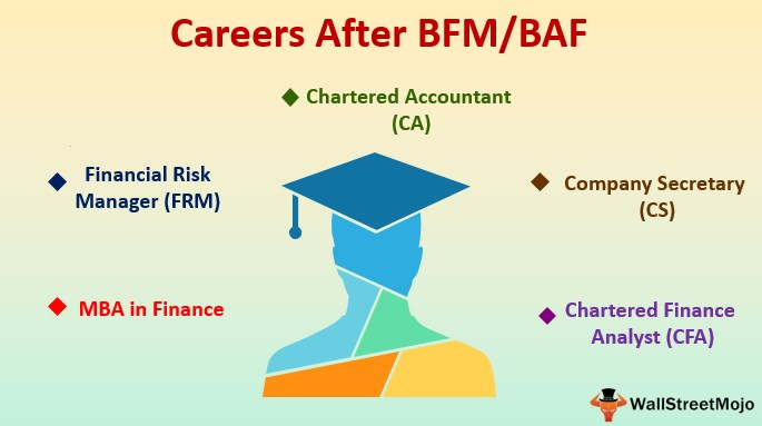 Careers After BFM or BAF