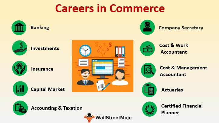 Careers in Commerce