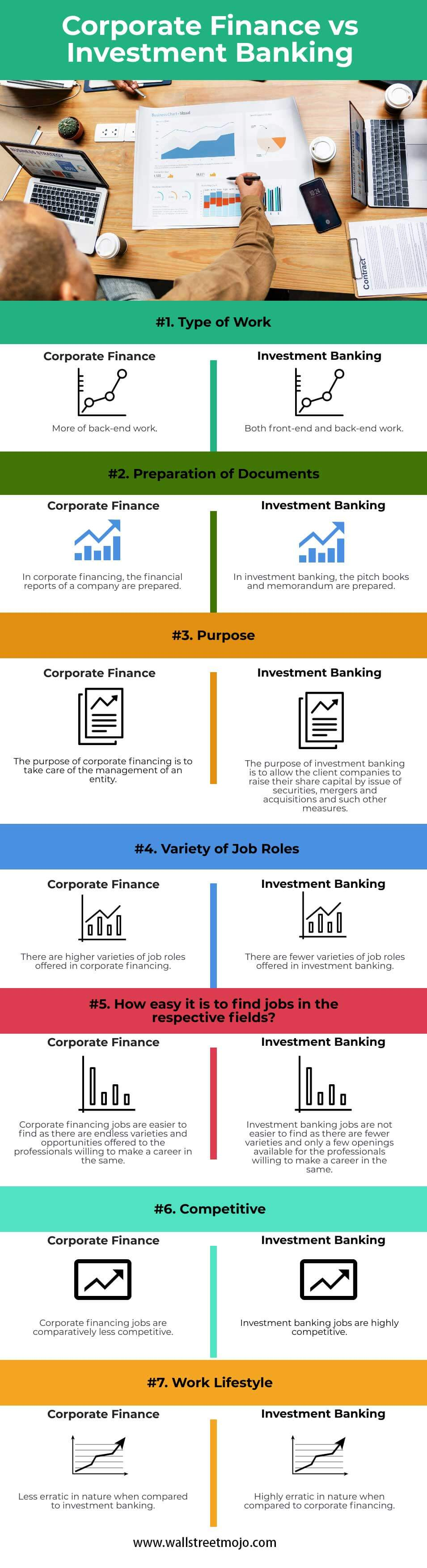 Corporate-Finance-vs-Investment-Banking-info