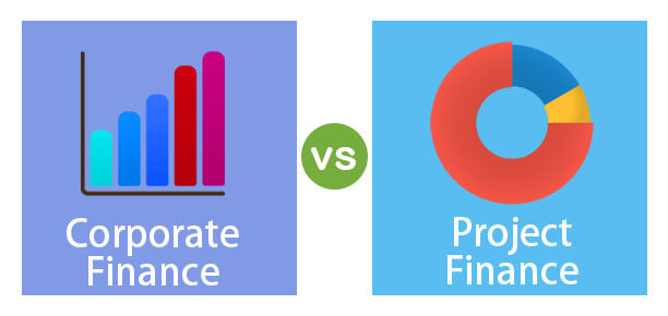 Corporate-Finance-vs-Project-Finance