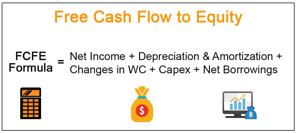 calculate free cash flow to equity
