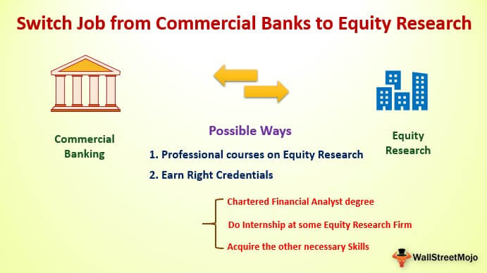 Switch from Commercial bank to Equity Research