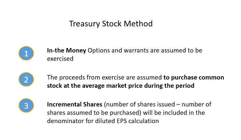 Dilutive stock options would generally be used in the calculation of