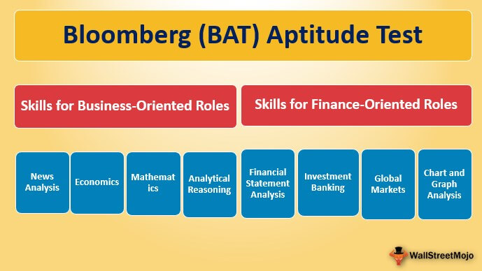 Bloomberg Apude Test Bat A