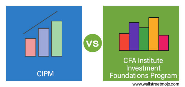 CIPM-vs-CFA-Institute-Investment-Foundations-Program