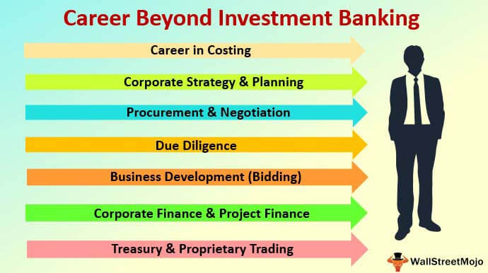 Career-Beyond-Investment-Banking