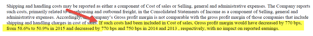 Gross Margin - Colgate 10K