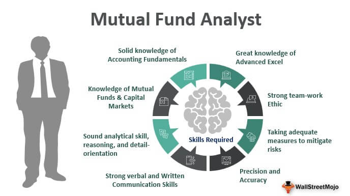 Mutual Fund Analyst
