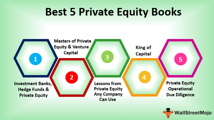 Best 5 Private Equity Books